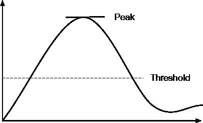 peak_1