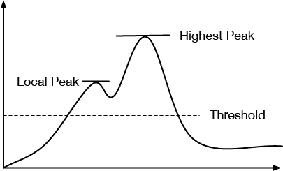 peak_2