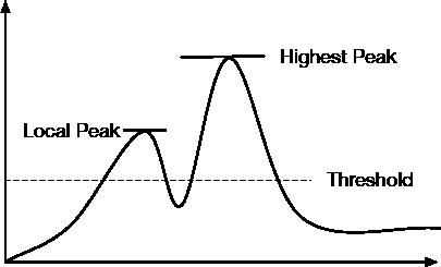 peak_3