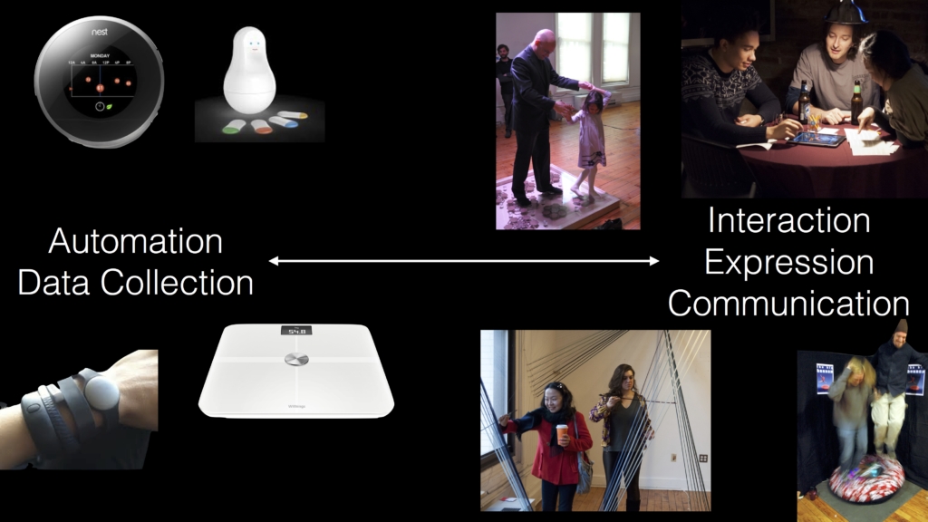 Collage of images. On the lefta series of devices that collect information: Nest thermostat, Sen.se Mother device, WiThings Scale. On the right, interactive devices with people playing on them with each other.