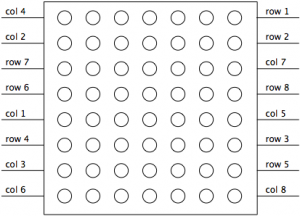 The pin configurations for the HS-788AS LED matrix