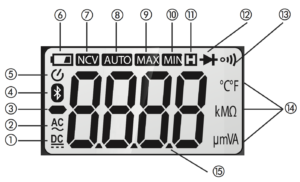 The display of the TS-04 meter, showing the various functions. Image from the user manual (click image for the full manual)