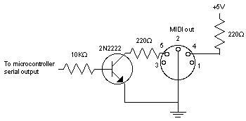 MIDI | code, circuits, & construction